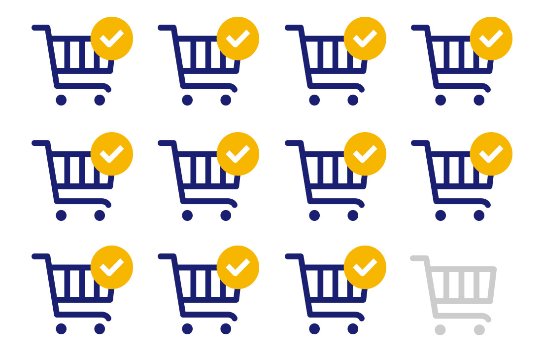 visa-checkout-merchants-increase-conversion-1-1104x720
